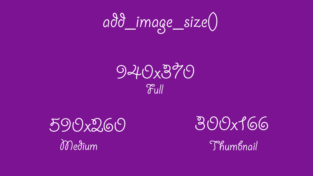 Process behind add_image_size()